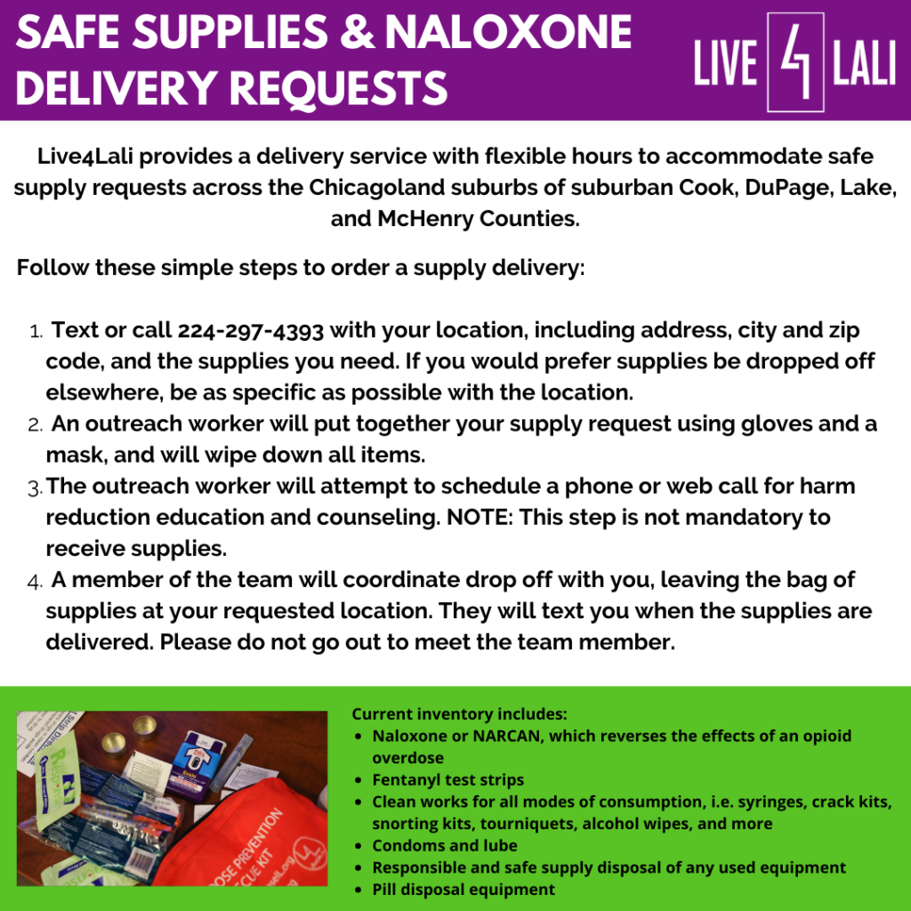 Safe Supplies and Naloxone Delivery Requests